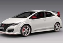 Honda Civic Type R Final Edition