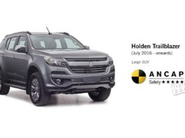Leaked picture of the Holden Trailblazer