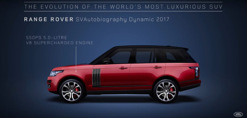 The evolution of the Range Rover in a 85 second video